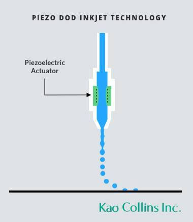 Graphic of a piezoelectric actuator.